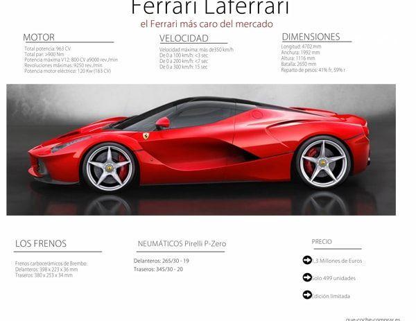 Ferrari Laferrari: el más caro del mercado