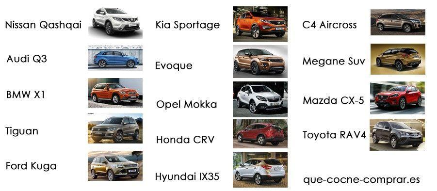 Comparativa SUV 2016